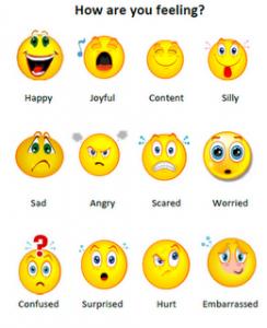identify feelings
